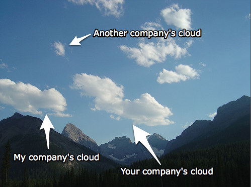Lots of enterprise clouds, not touching notice