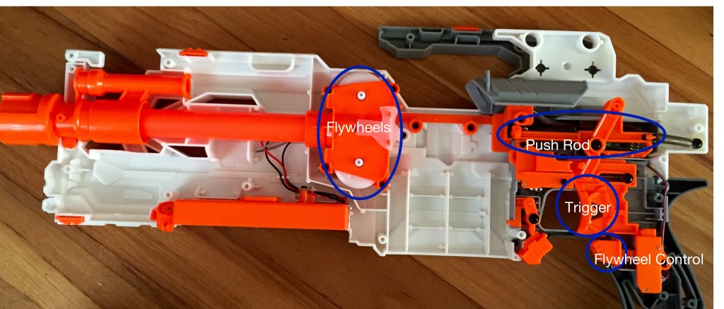 Internals of an unmodified Modulus Nerf Gun