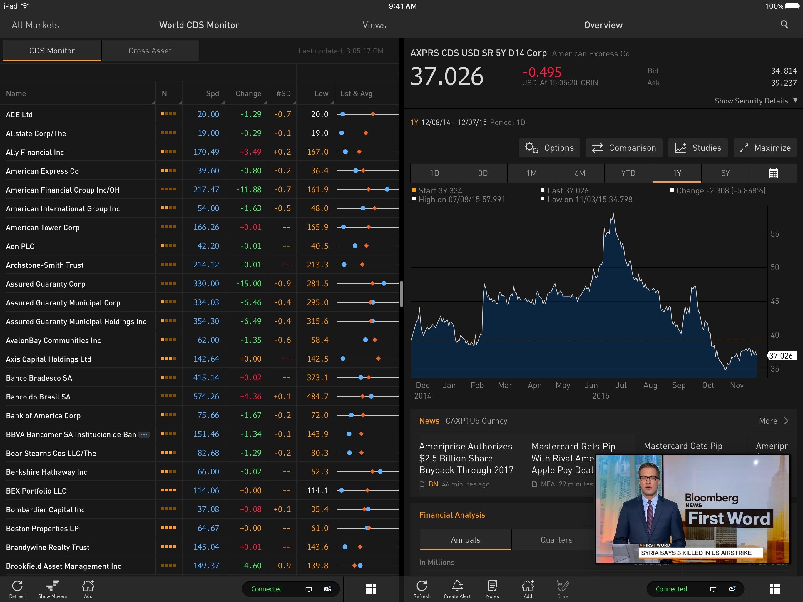 Bloomberg Professional with picture-in-picture